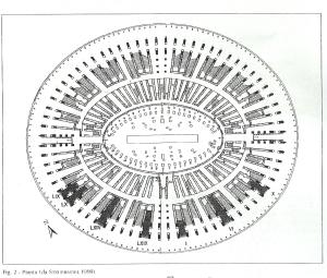 Foto 2: Anfiteatro Flavio di Pozzuoli (da DEMMA F., 2007).