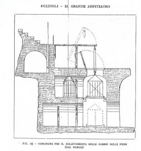 Foto 10: Pozzuoli, Anfiteatro Flavio, sistema di sollevamento delle gabbie (da Dubois, 1907).