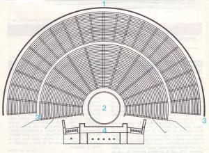 Picture 1. Greek theatre of Epidaurus.